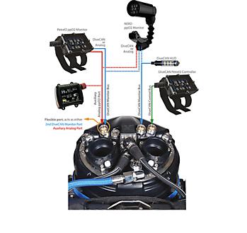 X-CCR by IQSUB Rebreatherpro-Training